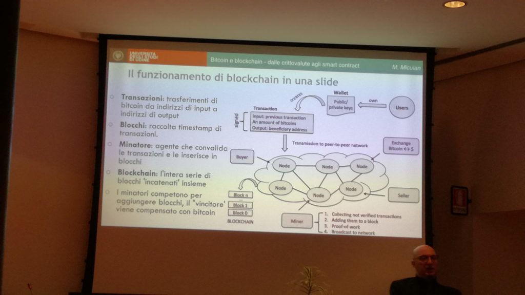 La Blockchain in una slide